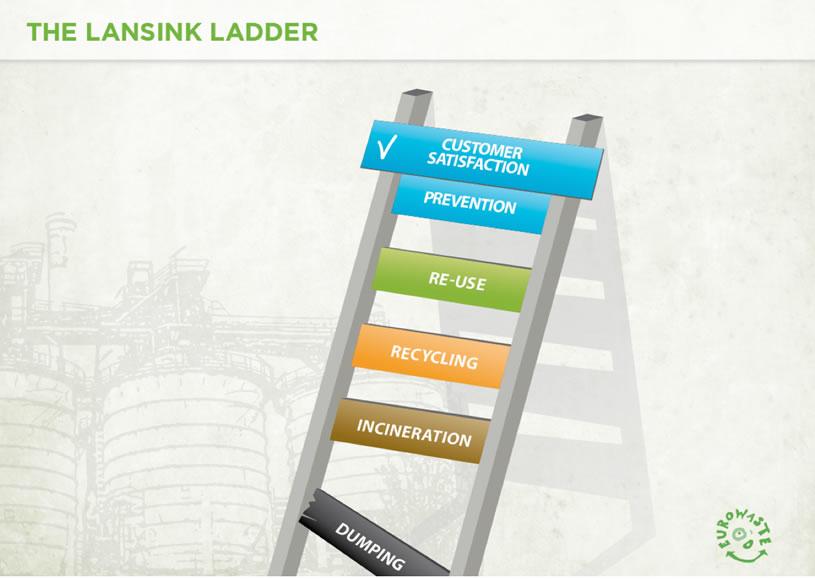 lansik ladder