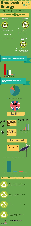 Renewable-energy-worldwide