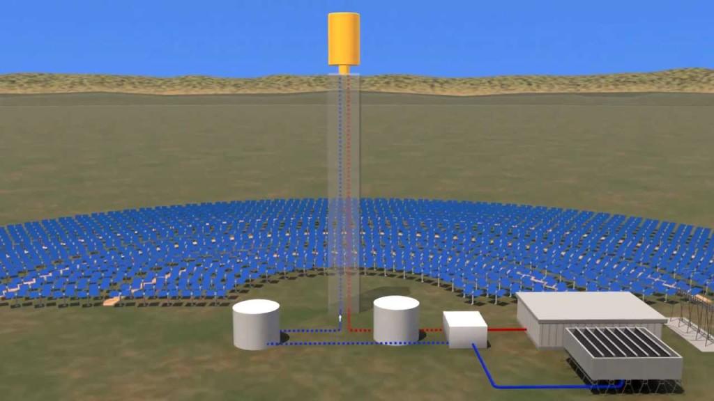 World's Largest CSP Plants | Cleantech Solutions