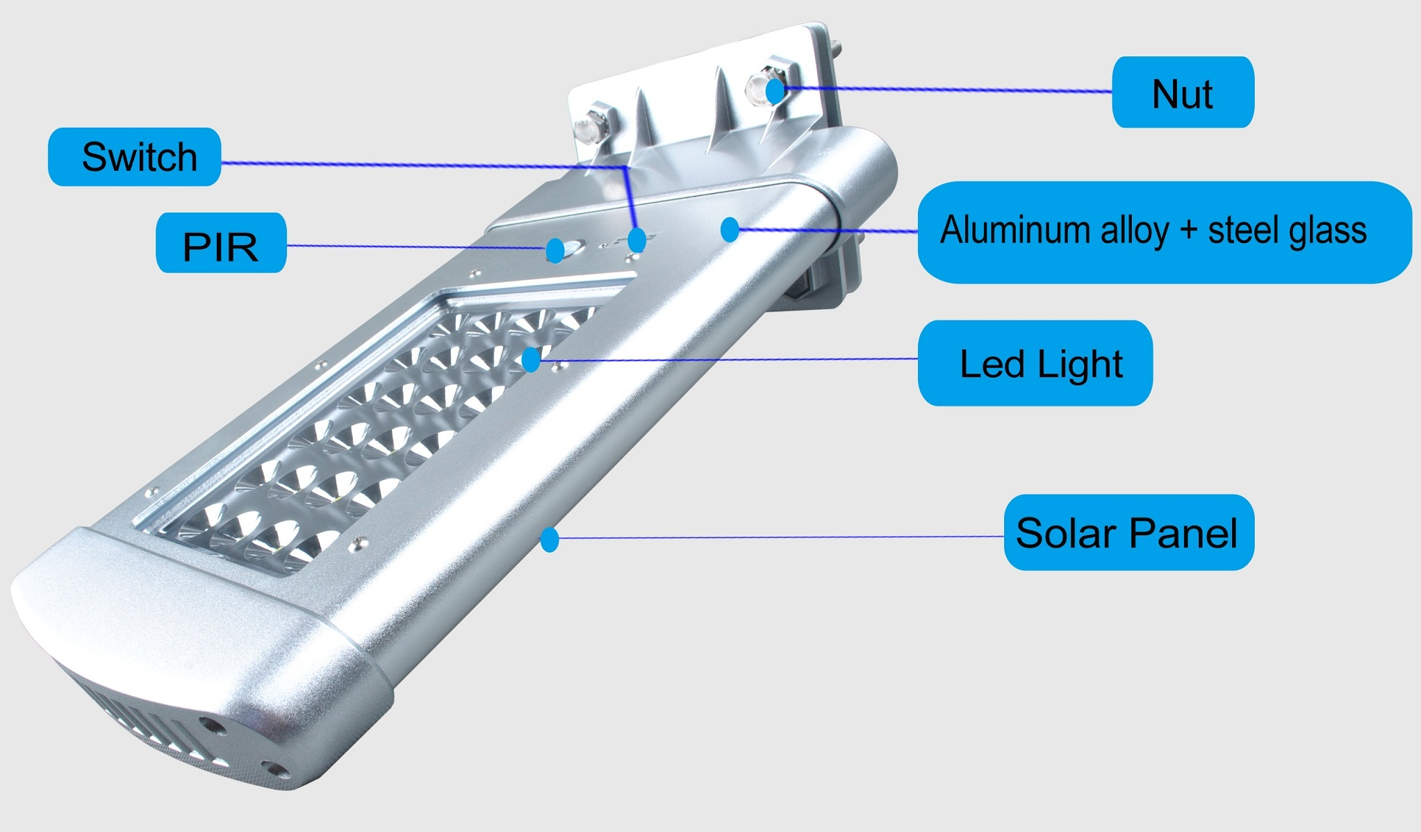 components of solar lights