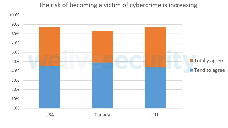 cybercrime shopping