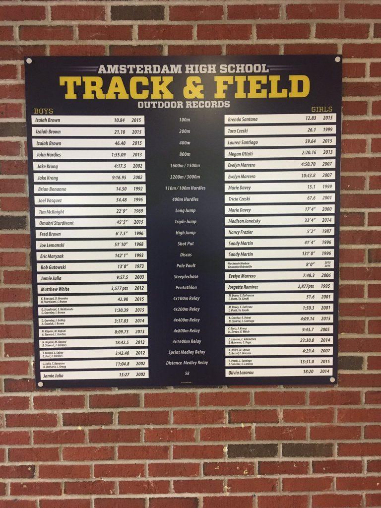 track-and-field-record-board