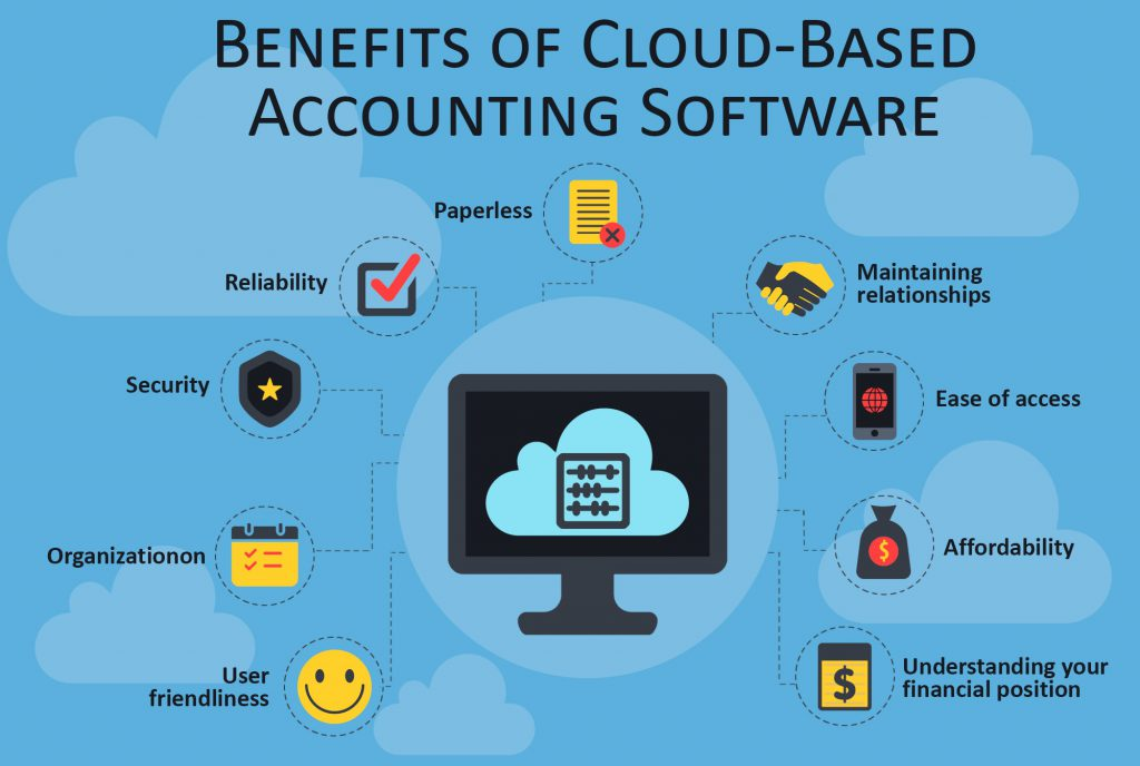 cloud-based financial software